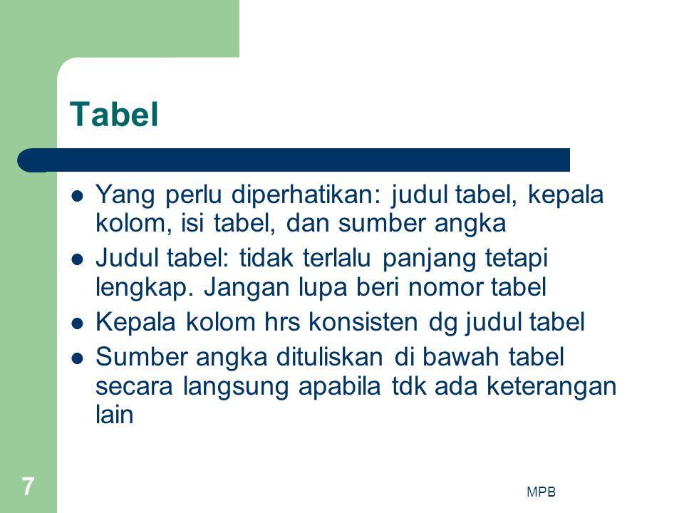 MPB 7 Tabel  Yang perlu diperhatikan: judul tabel, kepala kolom, isi tabel, dan sumber angka  Judul tabel: tidak terlalu panjang tetapi lengkap. Jan