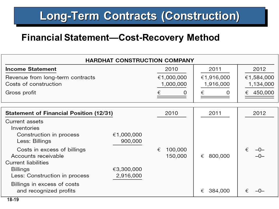 18-19 Financial Statement—Cost-Recovery Method Long-Term Contracts (Construction)