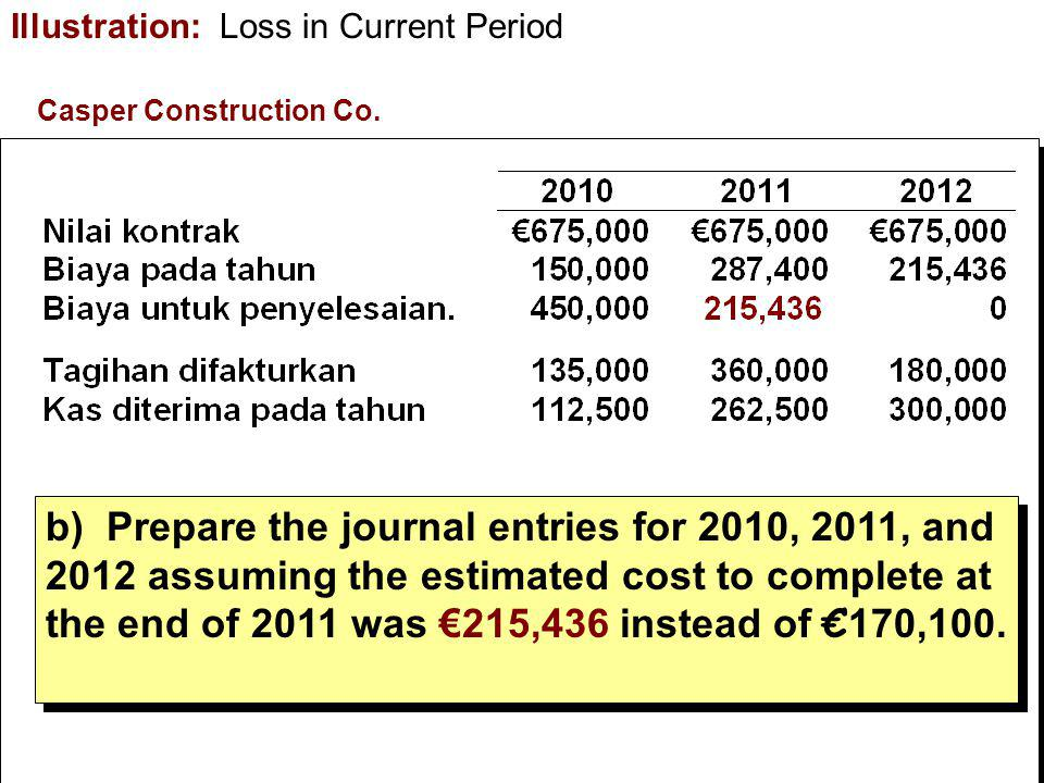 18-23 Illustration: Loss in Current Period LO 5 Identify the proper accounting for losses on long-term contracts. b) Prepare the journal entries for 2
