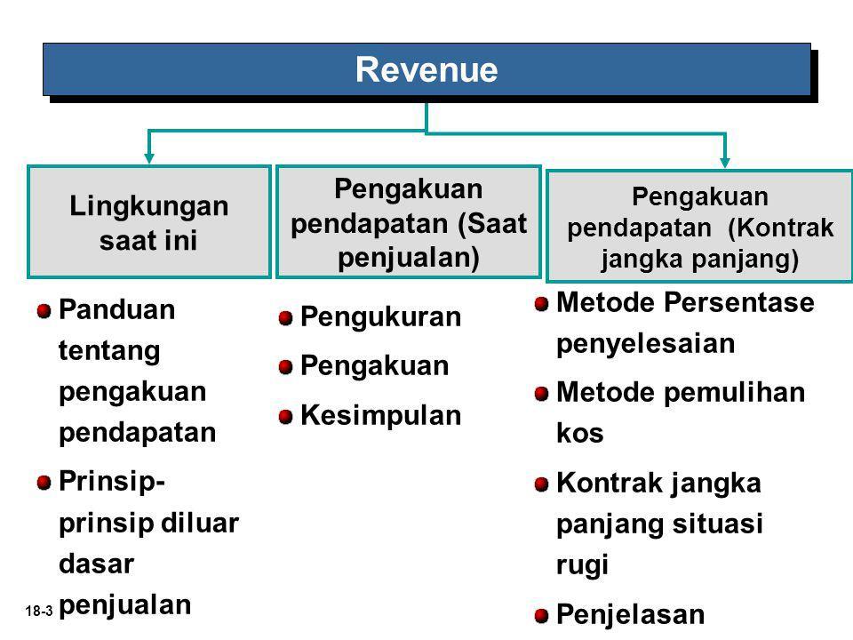 18-3 Lingkungan saat ini Panduan tentang pengakuan pendapatan Prinsip- prinsip diluar dasar penjualan Pengakuan pendapatan (Saat penjualan) Pengakuan pendapatan (Kontrak jangka panjang) Pengukuran Pengakuan Kesimpulan Metode Persentase penyelesaian Metode pemulihan kos Kontrak jangka panjang situasi rugi Penjelasan Revenue