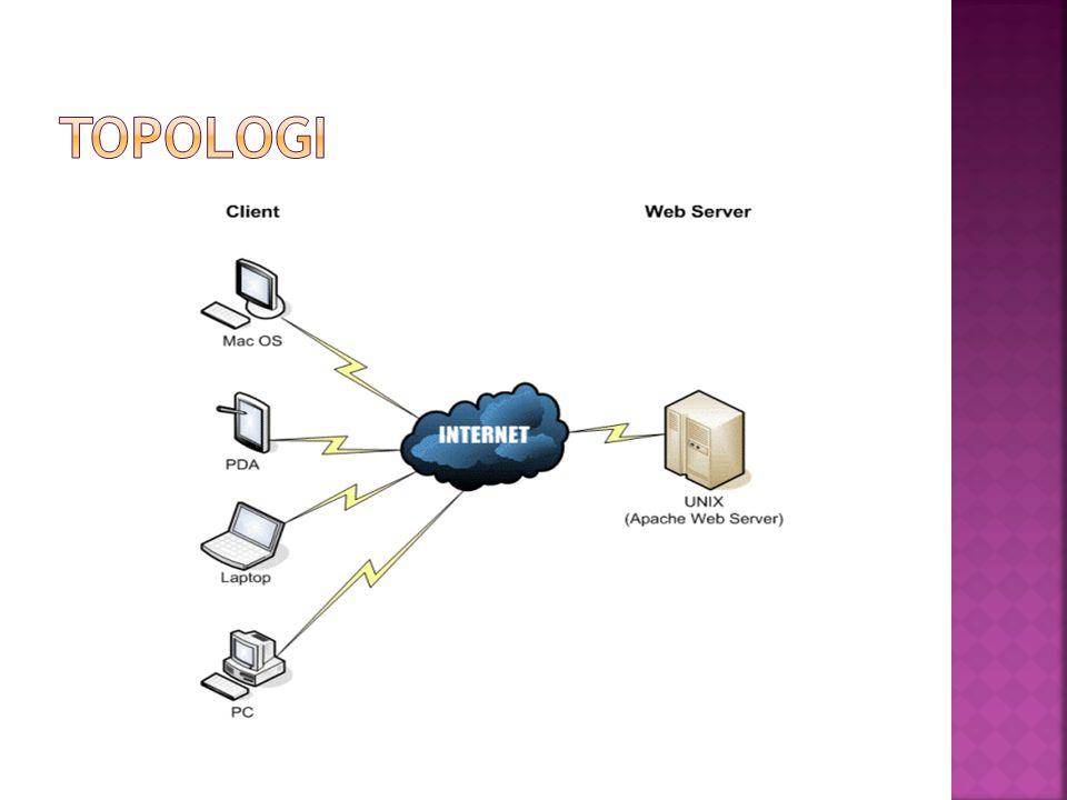 BadGuy menggunakan Wireshark untuk menangkap data paket semua ditransmisikan ke / dari titik akses.