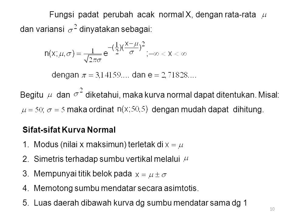 10 Fungsi padat perubah acak normal X, dengan rata-rata dan variansi dinyatakan sebagai: Begitu dan diketahui, maka kurva normal dapat ditentukan. Mis