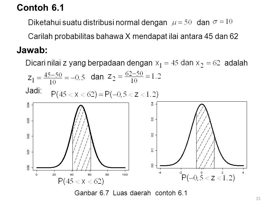 Contoh 6.1 Diketahui suatu distribusi normal dengan dan Carilah probabilitas bahawa X mendapat ilai antara 45 dan 62 15 Jawab: Dicari nilai z yang ber