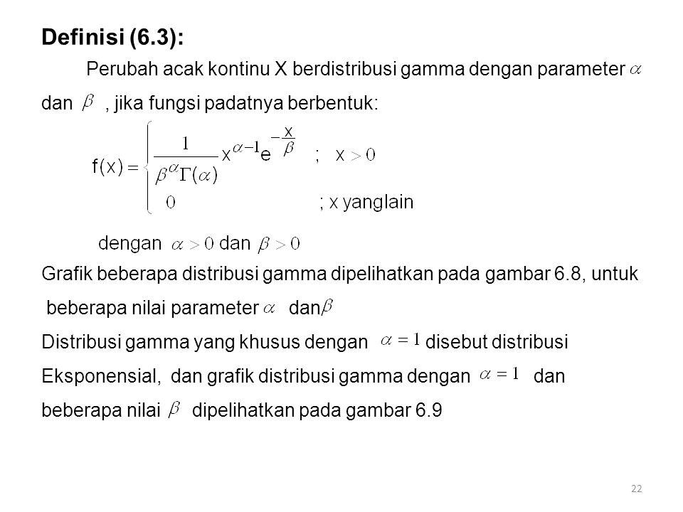 22 Definisi (6.3): Perubah acak kontinu X berdistribusi gamma dengan parameter dan, jika fungsi padatnya berbentuk: Grafik beberapa distribusi gamma d