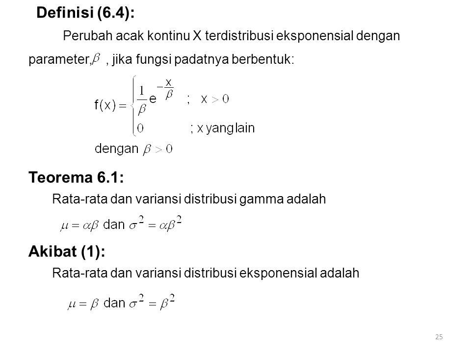 Definisi (6.4): 25 Perubah acak kontinu X terdistribusi eksponensial dengan parameter,, jika fungsi padatnya berbentuk: Teorema 6.1: Rata-rata dan var