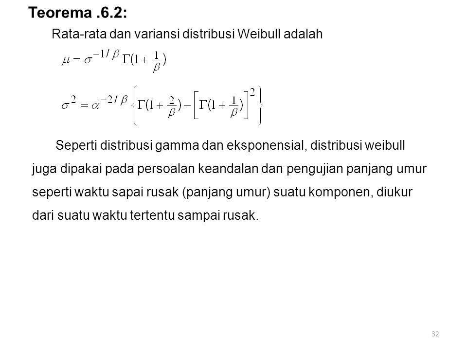 32 Teorema.6.2: Rata-rata dan variansi distribusi Weibull adalah Seperti distribusi gamma dan eksponensial, distribusi weibull juga dipakai pada perso
