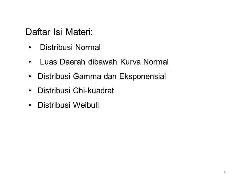 Daftar Isi Materi: • Distribusi Normal • Luas Daerah dibawah Kurva Normal • Distribusi Gamma dan Eksponensial • Distribusi Chi-kuadrat • Distribusi We