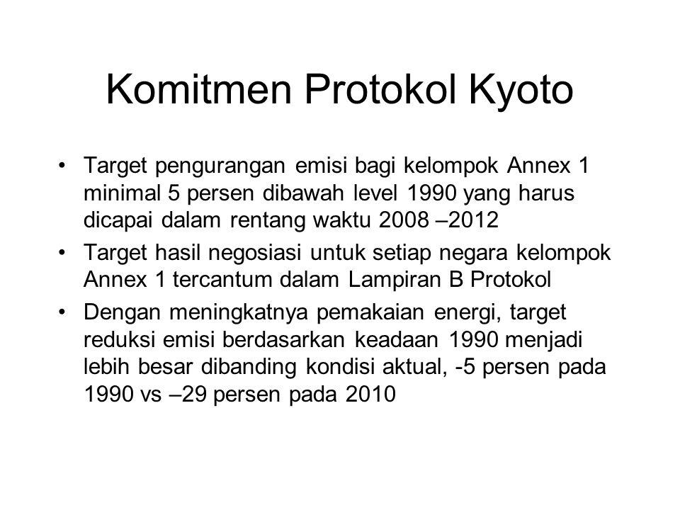 Komitmen Protokol Kyoto •Target pengurangan emisi bagi kelompok Annex 1 minimal 5 persen dibawah level 1990 yang harus dicapai dalam rentang waktu 200