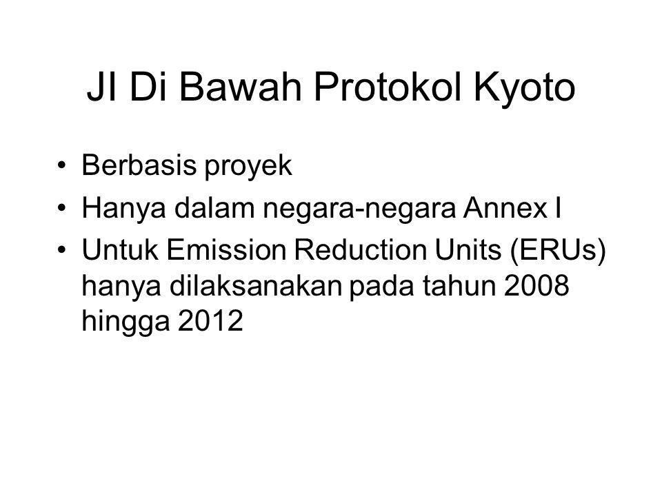 JI Di Bawah Protokol Kyoto •Berbasis proyek •Hanya dalam negara-negara Annex I •Untuk Emission Reduction Units (ERUs) hanya dilaksanakan pada tahun 20