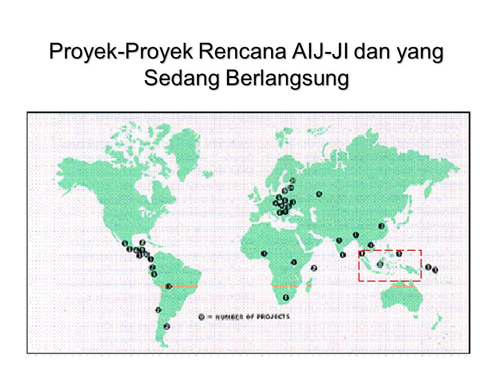 Proyek-Proyek Rencana AIJ-JI dan yang Sedang Berlangsung