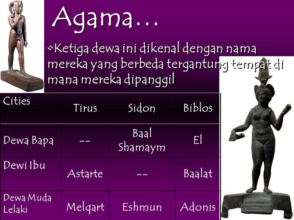•Ketiga dewa ini dikenal dengan nama mereka yang berbeda tergantung tempat di mana mereka dipanggil Cities TirusSidonBiblos Dewa Bapa-- Baal Shamaym E
