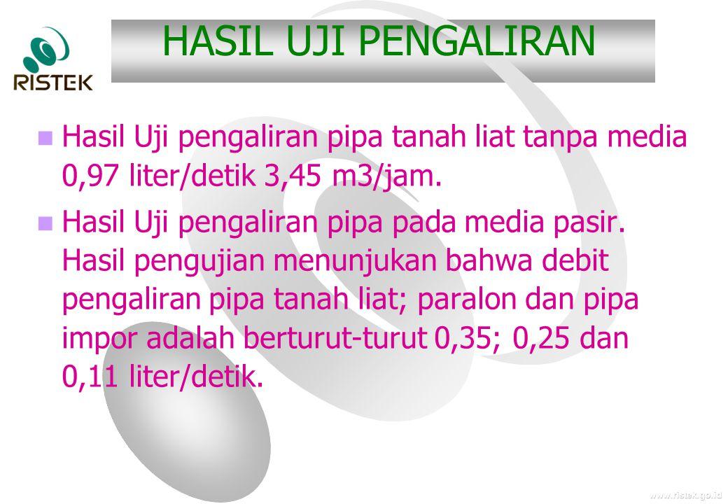 www.ristek.go.id HASIL UJI PENGALIRAN   Hasil Uji pengaliran pipa tanah liat tanpa media 0,97 liter/detik 3,45 m3/jam.   Hasil Uji pengaliran pipa