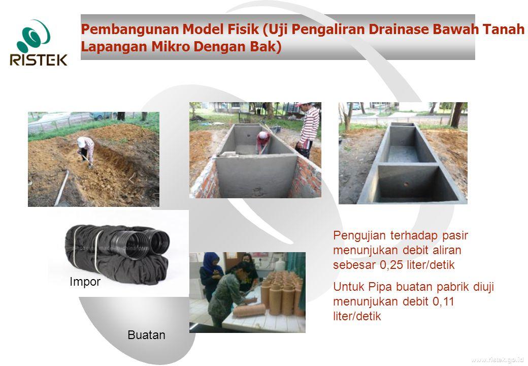 www.ristek.go.id Pembangunan Model Fisik (Uji Pengaliran Drainase Bawah Tanah Lapangan Mikro Dengan Bak) Pengujian terhadap pasir menunjukan debit ali