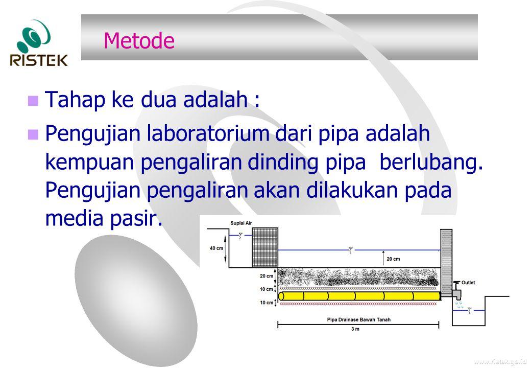 www.ristek.go.id Metode   Tahap ke dua adalah :   Pengujian laboratorium dari pipa adalah kempuan pengaliran dinding pipa berlubang. Pengujian pen