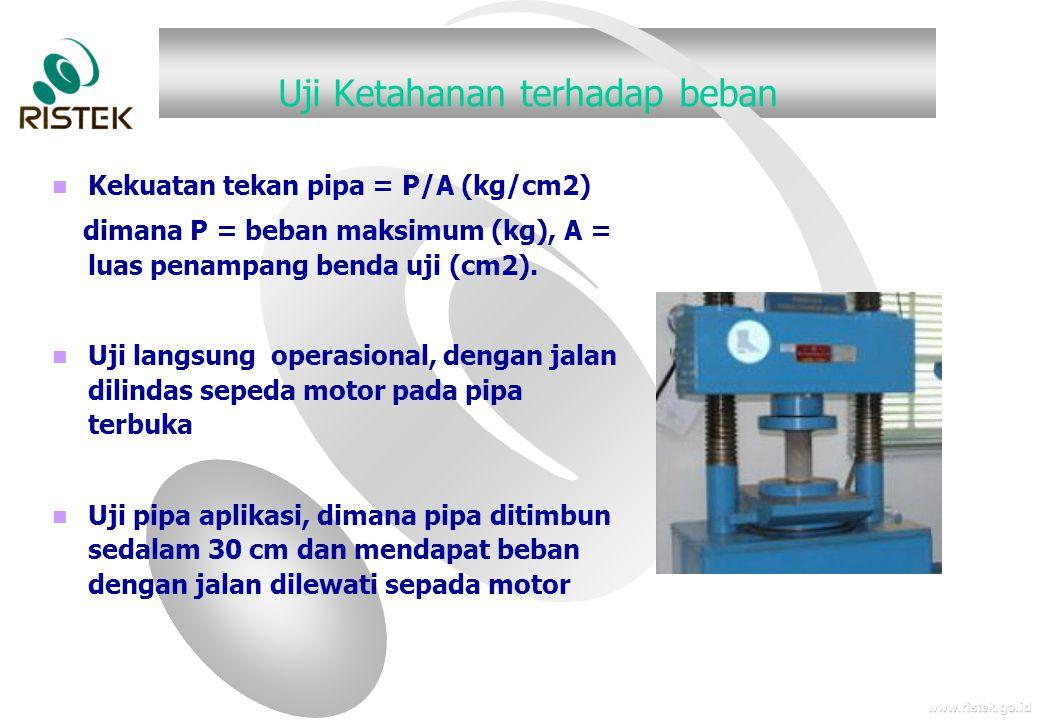 www.ristek.go.id Pembangunan Model Fisik (Uji Pengaliran Drainase Bawah Tanah Lapangan Mikro Dengan Bak) Pengujian terhadap pasir menunjukan debit aliran sebesar 0,25 liter/detik Untuk Pipa buatan pabrik diuji menunjukan debit 0,11 liter/detik Impor Buatan