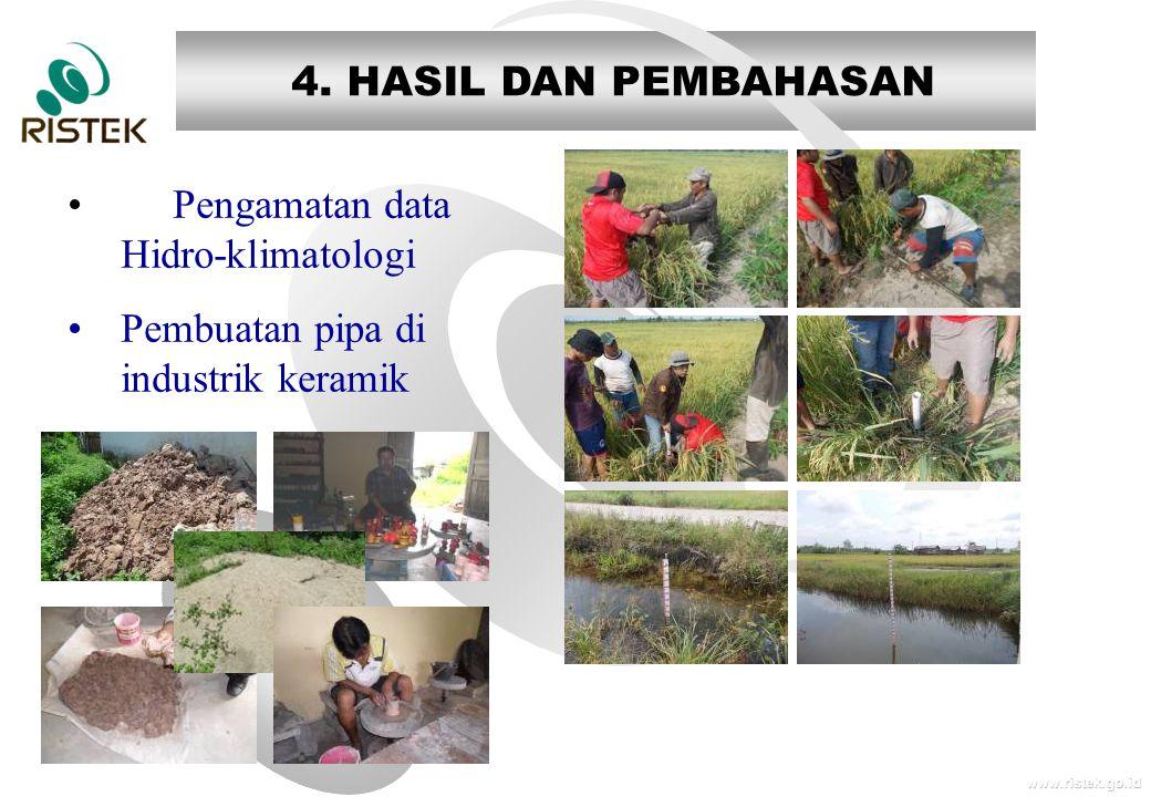 www.ristek.go.id 4. HASIL DAN PEMBAHASAN • Pengamatan data Hidro-klimatologi •Pembuatan pipa di industrik keramik
