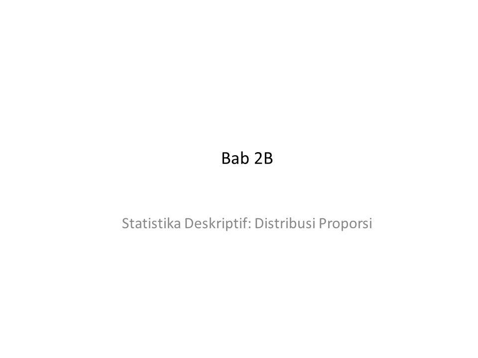 Bab 2B Statistika Deskriptif: Distribusi Proporsi