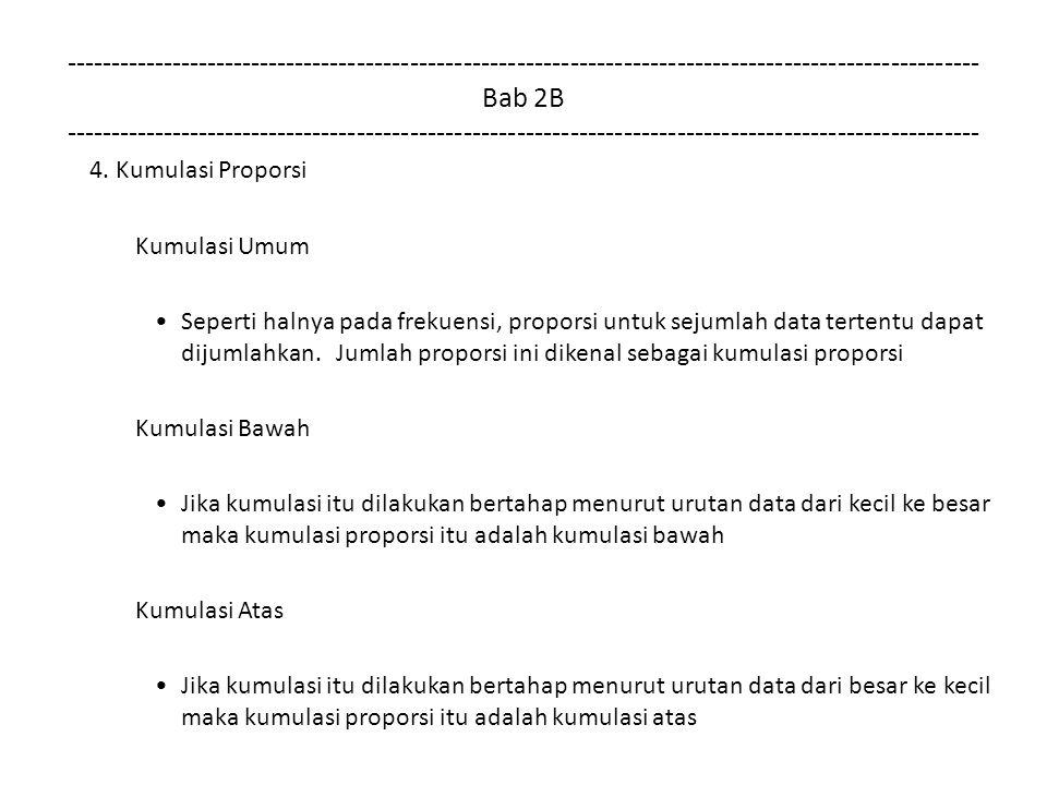 Contoh 21 (Model semiinklusif) Data Frek Kum frek PP A f A Σf b % 2 2 2 3 3 5 4 6 11 5 4 6 3 7 2