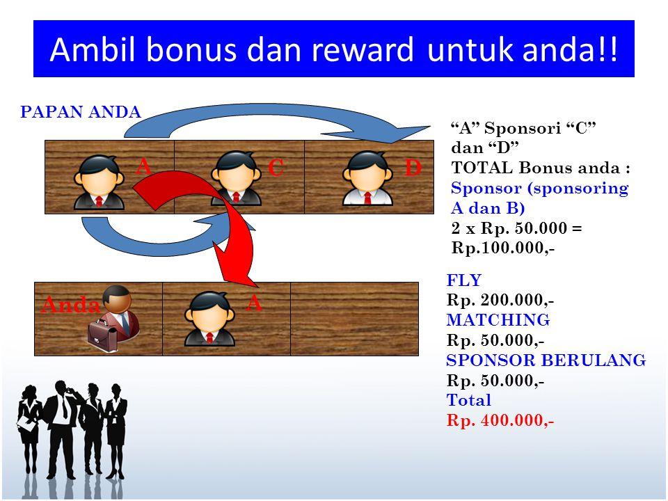 """""""A"""" Sponsori """"C"""" dan """"D"""" TOTAL Bonus anda : Sponsor (sponsoring A dan B) 2 x Rp. 50.000 = Rp.100.000,- CD PAPAN ANDA Anda FLY Rp. 200.000,- MATCHING R"""