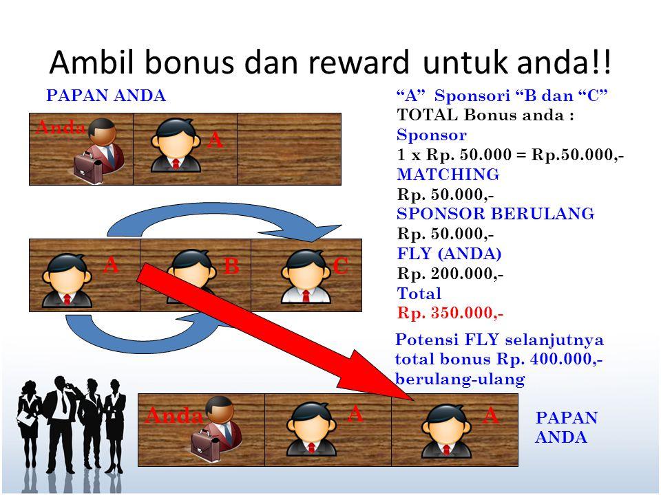 """Ambil bonus dan reward untuk anda!! BC PAPAN ANDA Anda A A A """"A"""" Sponsori """"B dan """"C"""" TOTAL Bonus anda : Sponsor 1 x Rp. 50.000 = Rp.50.000,- MATCHING"""