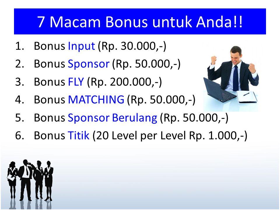 7 Macam Bonus untuk Anda!.1.Bonus Input (Rp. 30.000,-) 2.Bonus Sponsor (Rp.
