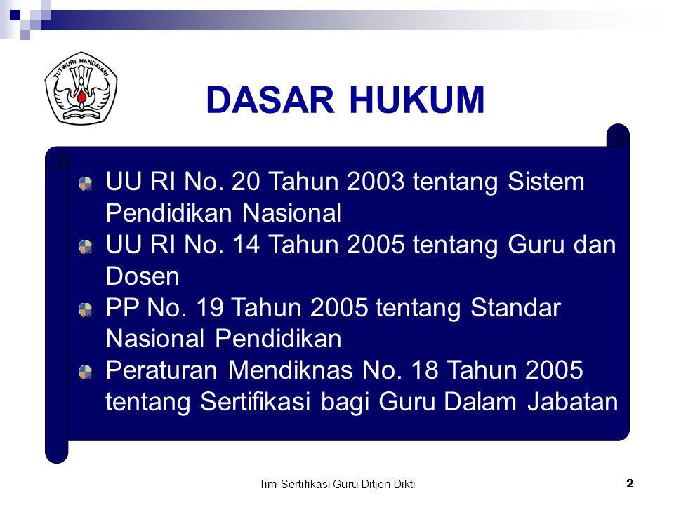 Tim Sertifikasi Guru Ditjen Dikti2 DASAR HUKUM UU RI No.