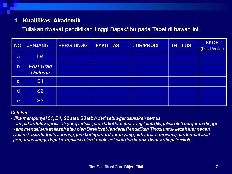 Tim Sertifikasi Guru Ditjen Dikti7 NOJENJANGPERG.TINGGIFAKULTASJUR/PRODITH.