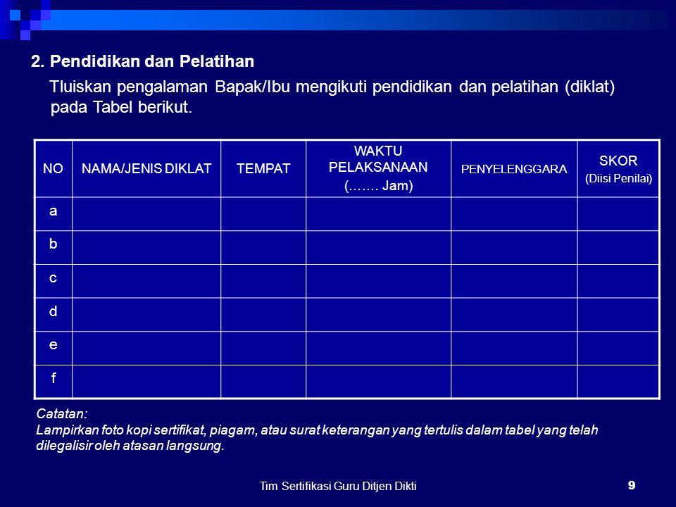 Tim Sertifikasi Guru Ditjen Dikti9 NONAMA/JENIS DIKLATTEMPAT WAKTU PELAKSANAAN (…….
