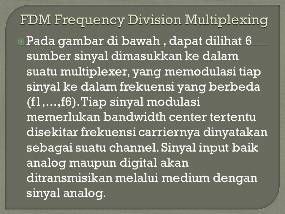  Pada gambar di bawah, dapat dilihat 6 sumber sinyal dimasukkan ke dalam suatu multiplexer, yang memodulasi tiap sinyal ke dalam frekuensi yang berbe
