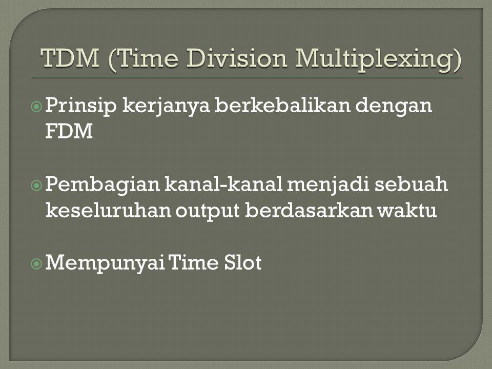  Prinsip kerjanya berkebalikan dengan FDM  Pembagian kanal-kanal menjadi sebuah keseluruhan output berdasarkan waktu  Mempunyai Time Slot