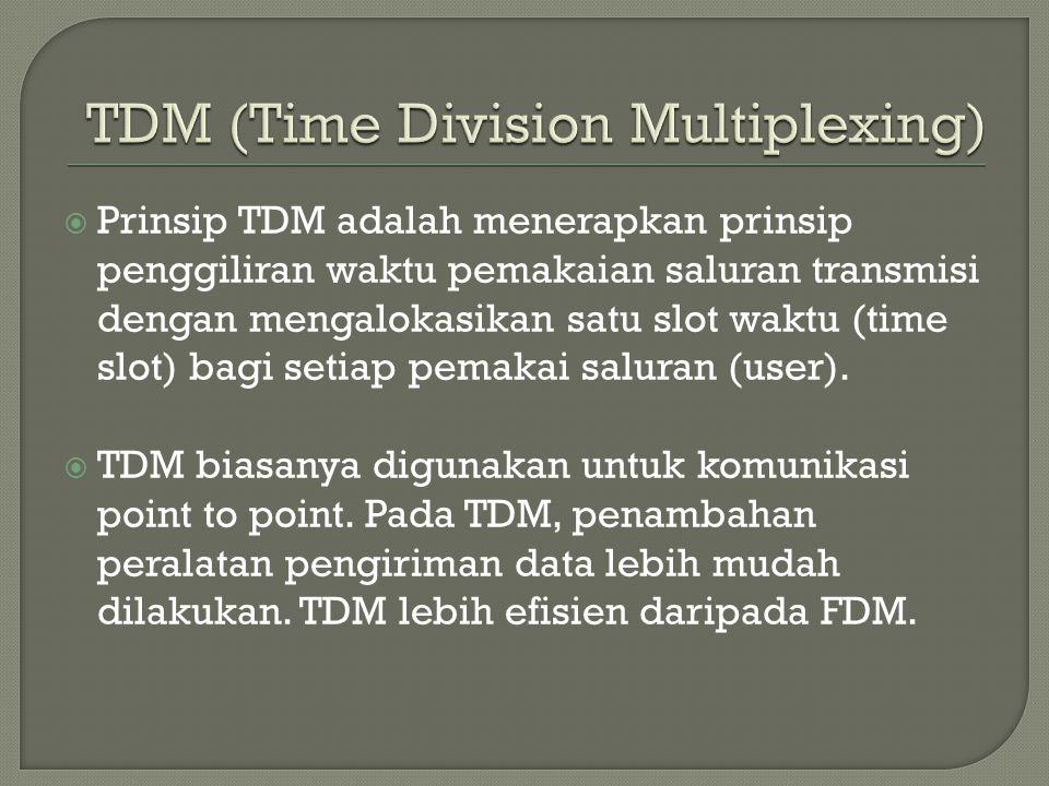  Prinsip TDM adalah menerapkan prinsip penggiliran waktu pemakaian saluran transmisi dengan mengalokasikan satu slot waktu (time slot) bagi setiap pe