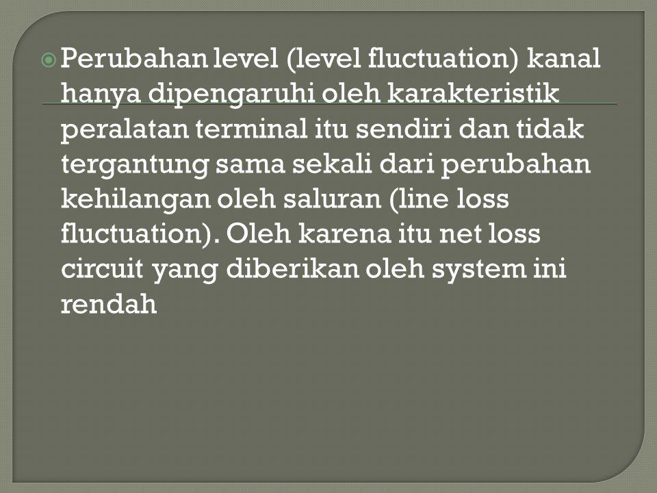  Perubahan level (level fluctuation) kanal hanya dipengaruhi oleh karakteristik peralatan terminal itu sendiri dan tidak tergantung sama sekali dari