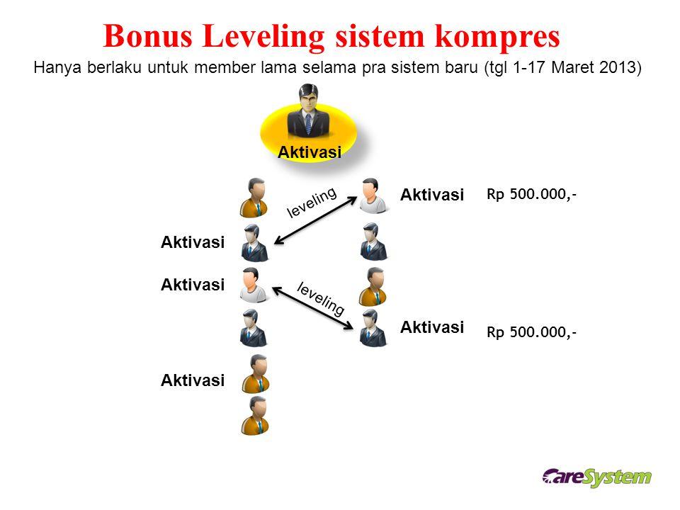 Bonus Leveling sistem kompres Aktivasi Rp 500.000,- Hanya berlaku untuk member lama selama pra sistem baru (tgl 1-17 Maret 2013) Aktivasi leveling