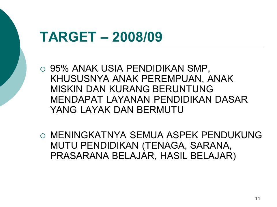 11 TARGET – 2008/09  95% ANAK USIA PENDIDIKAN SMP, KHUSUSNYA ANAK PEREMPUAN, ANAK MISKIN DAN KURANG BERUNTUNG MENDAPAT LAYANAN PENDIDIKAN DASAR YANG LAYAK DAN BERMUTU  MENINGKATNYA SEMUA ASPEK PENDUKUNG MUTU PENDIDIKAN (TENAGA, SARANA, PRASARANA BELAJAR, HASIL BELAJAR)