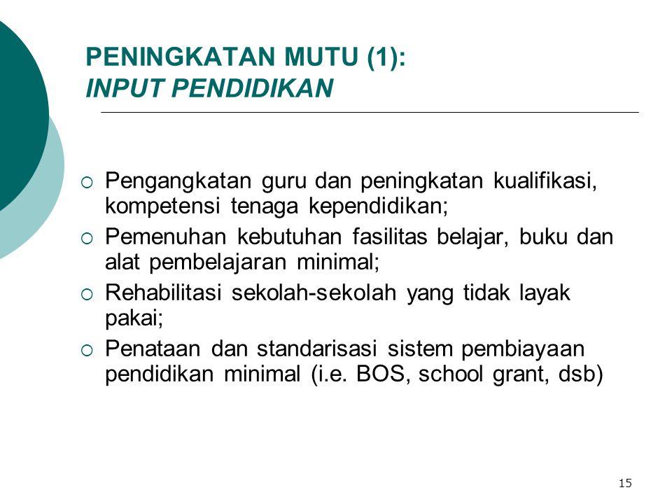 15 PENINGKATAN MUTU (1): INPUT PENDIDIKAN  Pengangkatan guru dan peningkatan kualifikasi, kompetensi tenaga kependidikan;  Pemenuhan kebutuhan fasilitas belajar, buku dan alat pembelajaran minimal;  Rehabilitasi sekolah-sekolah yang tidak layak pakai;  Penataan dan standarisasi sistem pembiayaan pendidikan minimal (i.e.