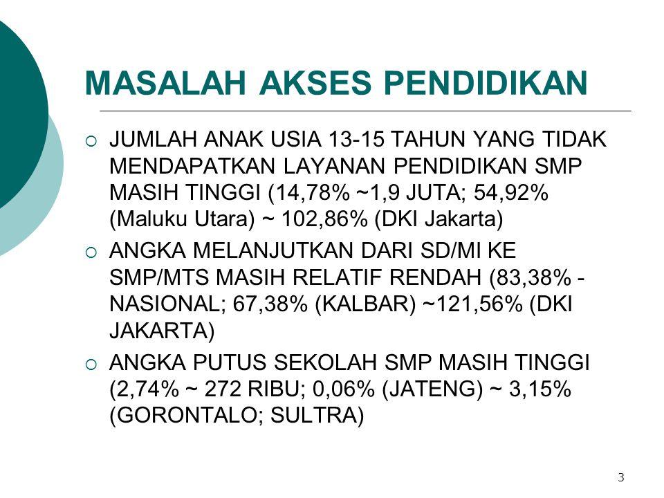 3 MASALAH AKSES PENDIDIKAN  JUMLAH ANAK USIA 13-15 TAHUN YANG TIDAK MENDAPATKAN LAYANAN PENDIDIKAN SMP MASIH TINGGI (14,78% ~1,9 JUTA; 54,92% (Maluku Utara) ~ 102,86% (DKI Jakarta)  ANGKA MELANJUTKAN DARI SD/MI KE SMP/MTS MASIH RELATIF RENDAH (83,38% - NASIONAL; 67,38% (KALBAR) ~121,56% (DKI JAKARTA)  ANGKA PUTUS SEKOLAH SMP MASIH TINGGI (2,74% ~ 272 RIBU; 0,06% (JATENG) ~ 3,15% (GORONTALO; SULTRA)