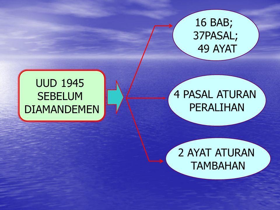 UUD 1945 SEBELUM DIAMANDEMEN 16 BAB; 37PASAL; 49 AYAT 2 AYAT ATURAN TAMBAHAN 4 PASAL ATURAN PERALIHAN