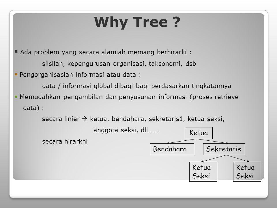  Menggunakan pointer Representasi Binary Tree Bentuk paling sederhana (one- way) Data Bentuk 2-way Data Bentuk yang lebih lengkap Data