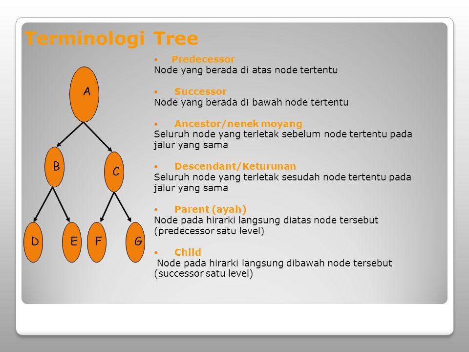 Traversal / Kunjungan Traversal : Mengunjungi setiap node pada tree Ada tiga cara mengunjungi node-node pada suatu tree : Preorder : root, kiri, kanan Inorder : kiri, root, kanan Postorder : kiri, kanan, root Note : You may ``pass through a node as many times as you like but you must only process the node once.