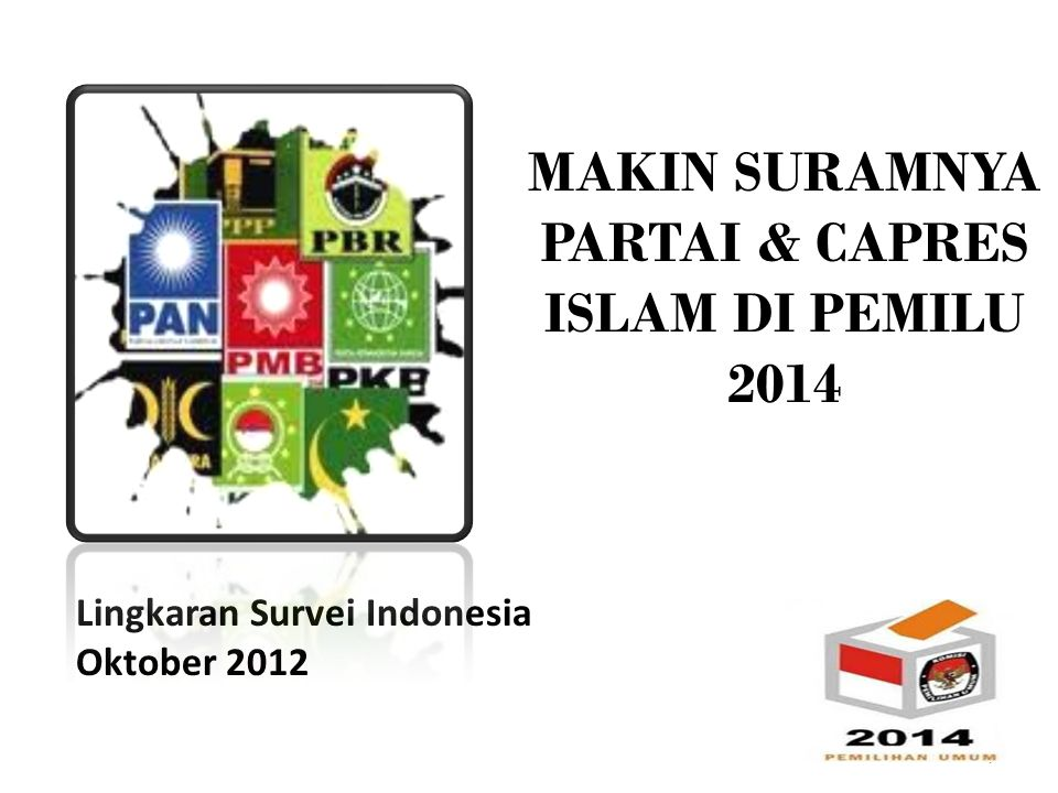 Lingkaran Survei Indonesia Oktober 2012 1 MAKIN SURAMNYA PARTAI & CAPRES ISLAM DI PEMILU 2014