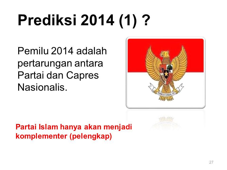 27 Prediksi 2014 (1) . Pemilu 2014 adalah pertarungan antara Partai dan Capres Nasionalis.