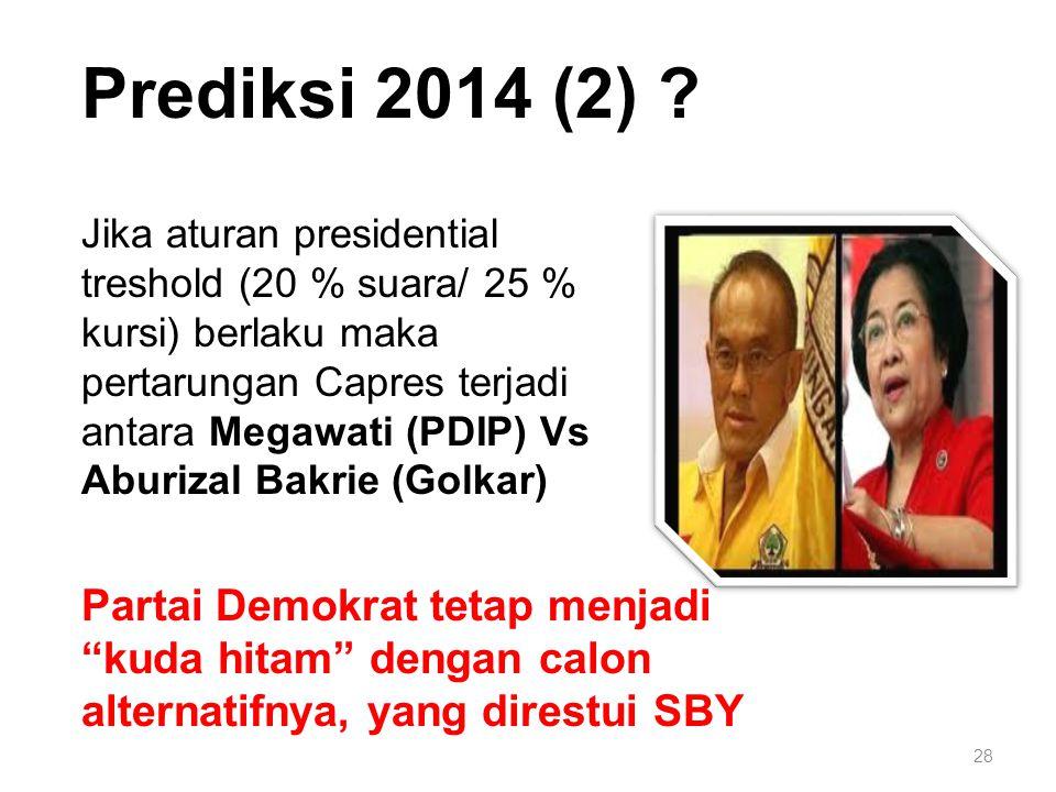 28 Prediksi 2014 (2) .