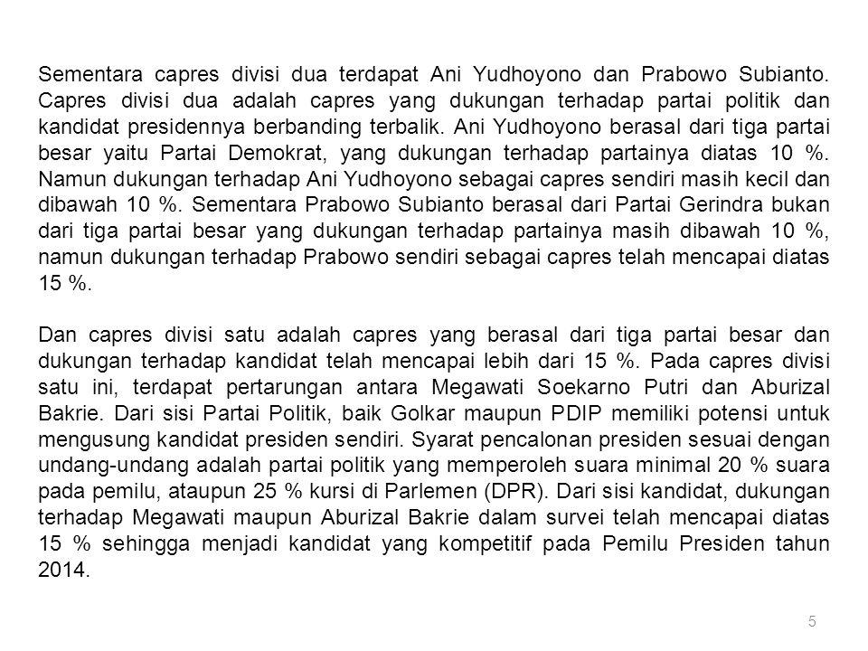 5 Sementara capres divisi dua terdapat Ani Yudhoyono dan Prabowo Subianto.