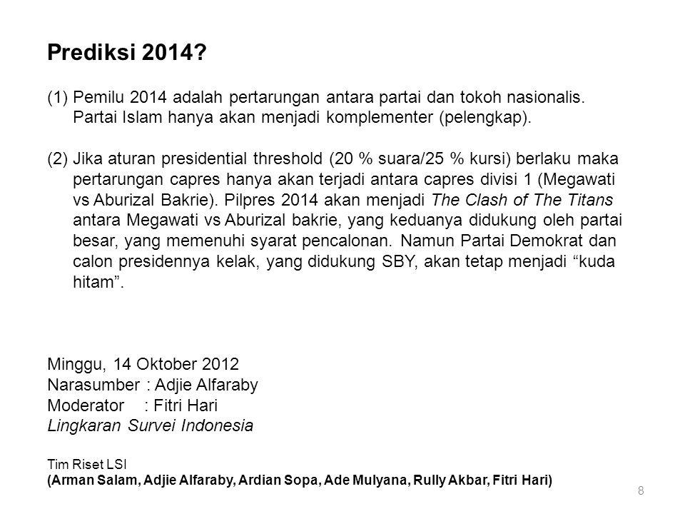 8 Prediksi 2014. (1)Pemilu 2014 adalah pertarungan antara partai dan tokoh nasionalis.