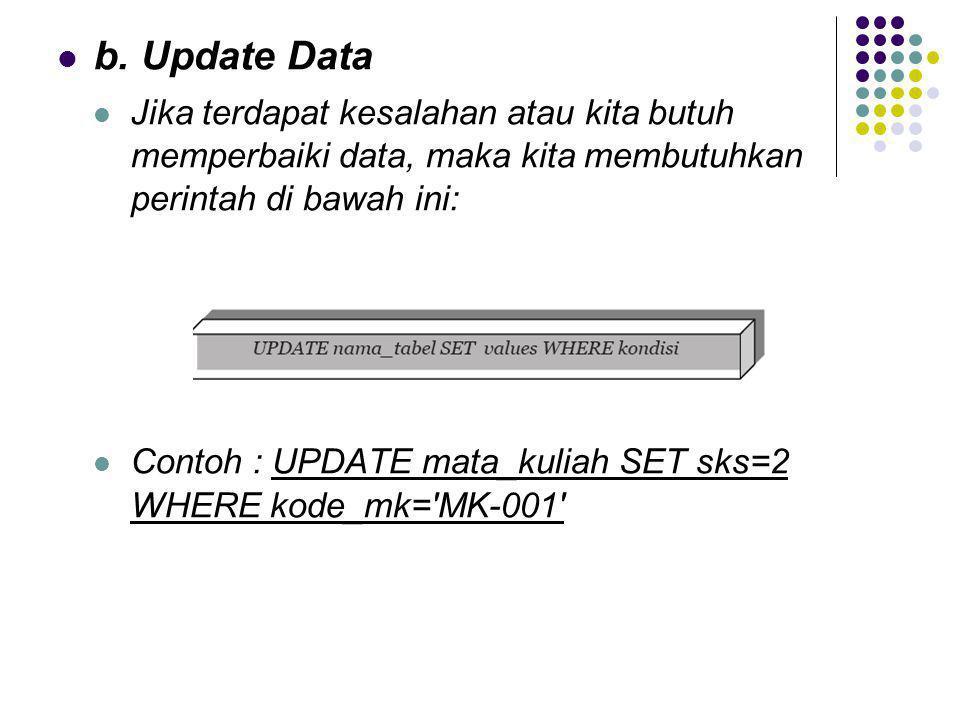  b. Update Data  Jika terdapat kesalahan atau kita butuh memperbaiki data, maka kita membutuhkan perintah di bawah ini:  Contoh : UPDATE mata_kulia