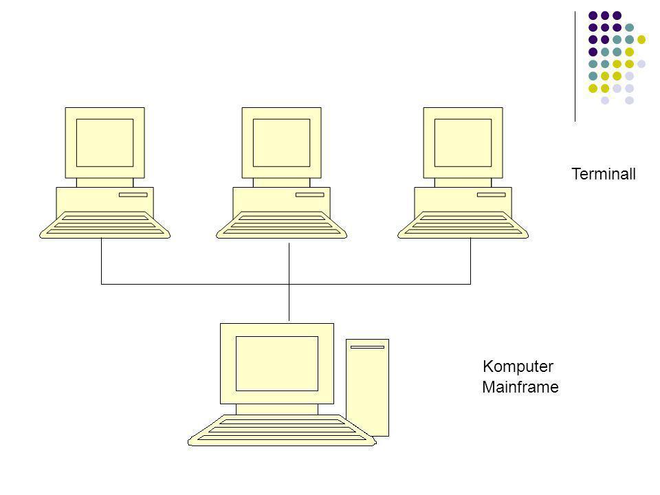 Terminall Komputer Mainframe