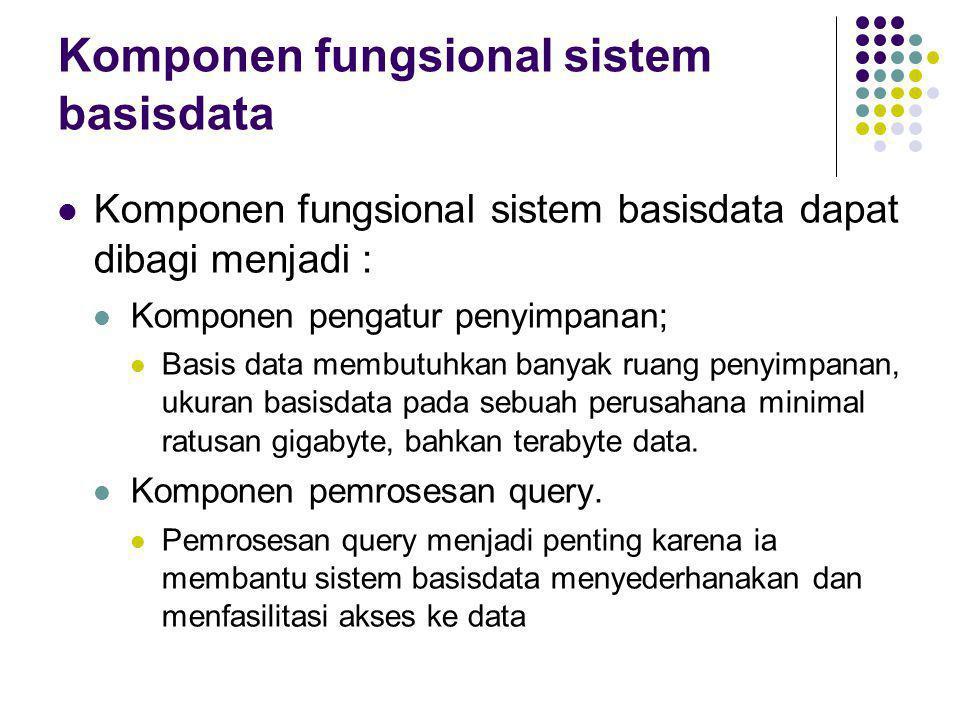Komponen fungsional sistem basisdata  Komponen fungsional sistem basisdata dapat dibagi menjadi :  Komponen pengatur penyimpanan;  Basis data membu
