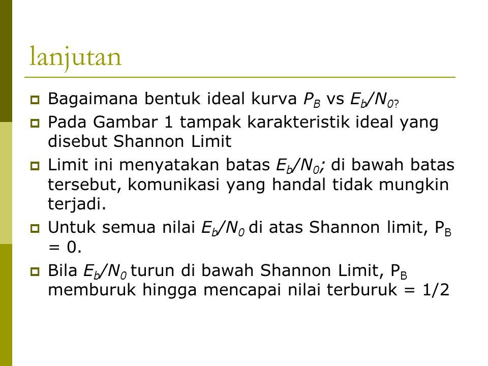 lanjutan  Bagaimana bentuk ideal kurva P B vs E b /N 0?  Pada Gambar 1 tampak karakteristik ideal yang disebut Shannon Limit  Limit ini menyatakan