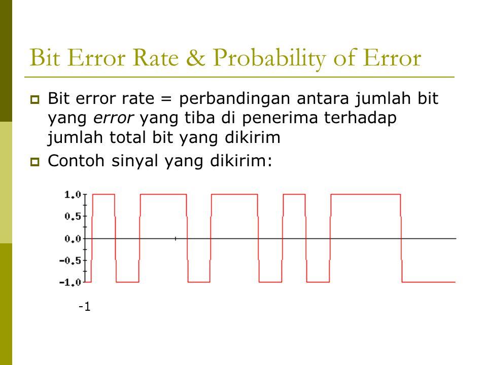 Bit Error Rate & Probability of Error  Bit error rate = perbandingan antara jumlah bit yang error yang tiba di penerima terhadap jumlah total bit yan