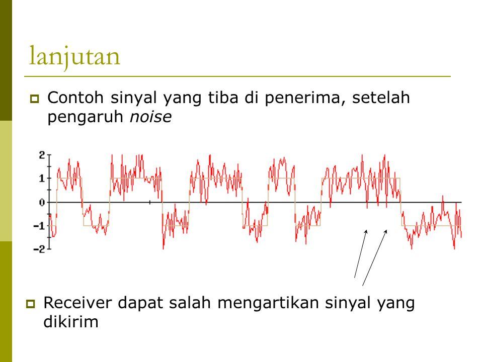 lanjutan  Contoh sinyal yang tiba di penerima, setelah pengaruh noise  Receiver dapat salah mengartikan sinyal yang dikirim